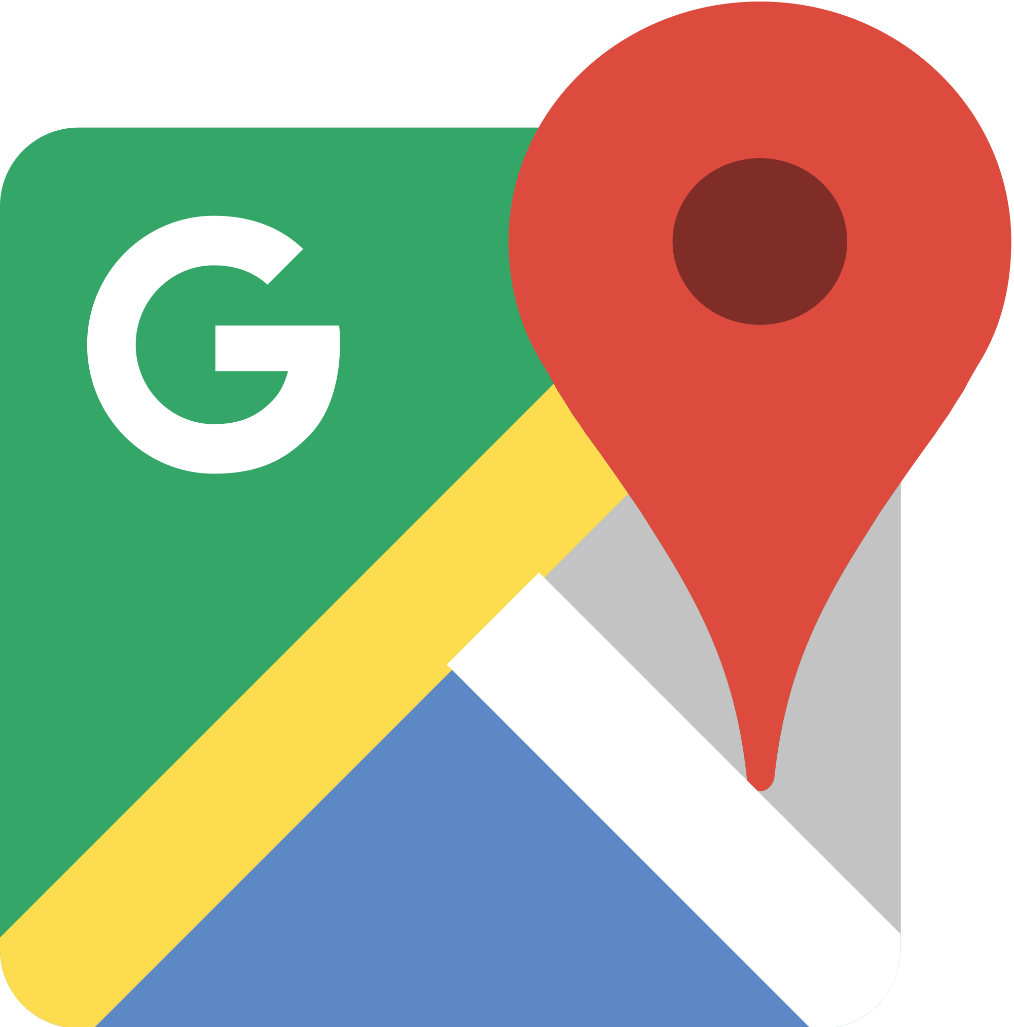 Google My Business For Doctors Dentists And Healthcare Practices